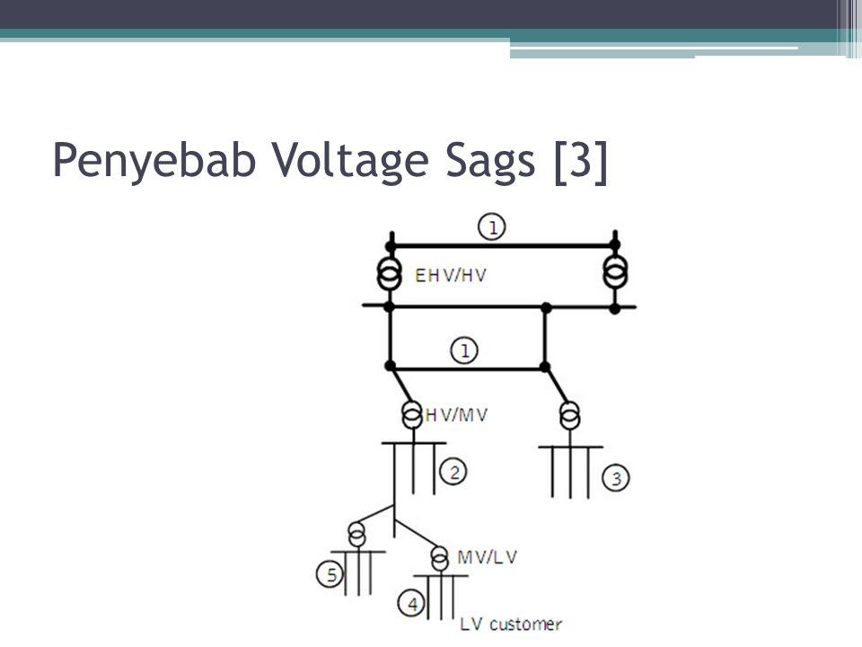 Penyebab Voltage Sags [3]